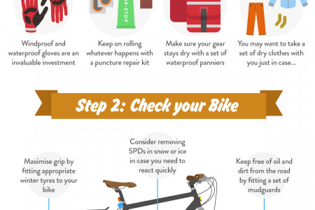 Winter Cycling – An Illustrated Guide Infographic