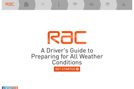 Winter Driving Safety Interactive Infographic