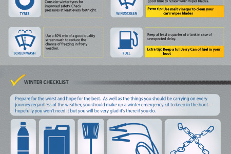 Winter Motoring  Checklist Infographic
