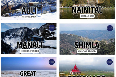 Winter places to visit in India 2019 Infographic - IndiaVisitOnline Infographic