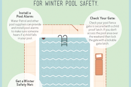 Winter Pool Safety Infographic
