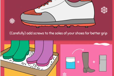 Winter Proof Your Shoes: Footwear Life Hacks to Get You Through the Winter Months Infographic