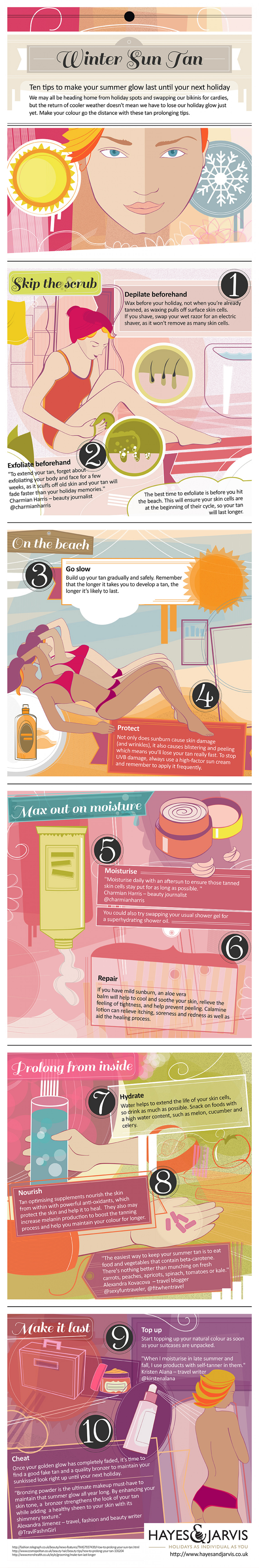 Winter Sun Tan  Infographic