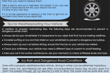 Winter Weather and Autompbile Maintenance Infographic