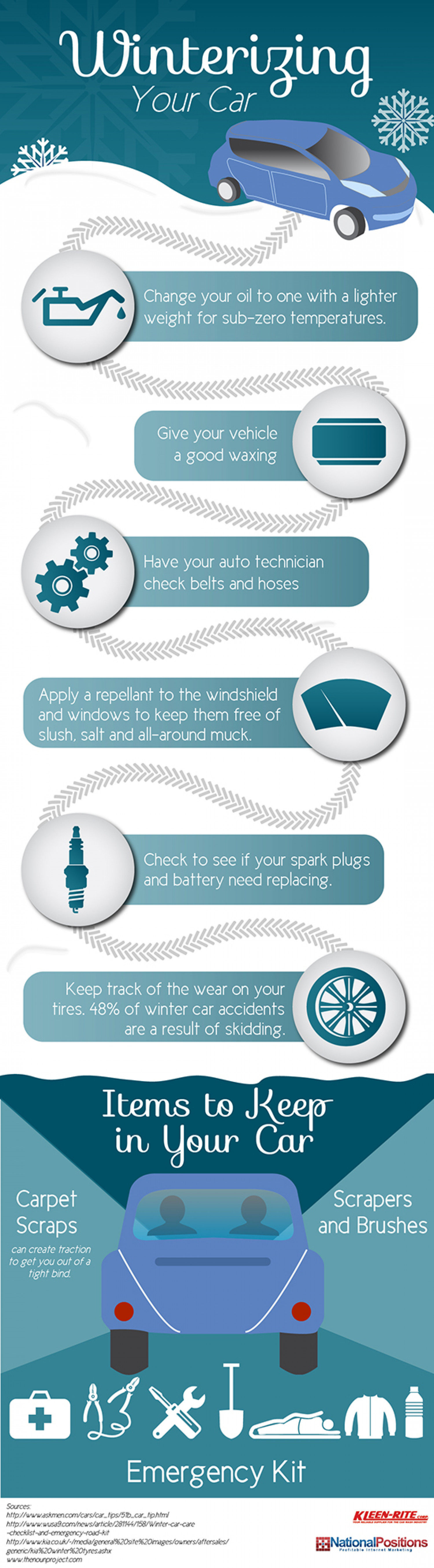 Winterizing Your Car Infographic