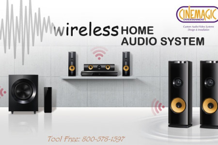 Wireless Home Audio system Infographic
