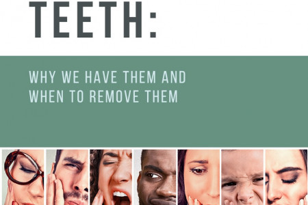 Wisdom Teeth: Why We Have Them and When to Remove Them Infographic
