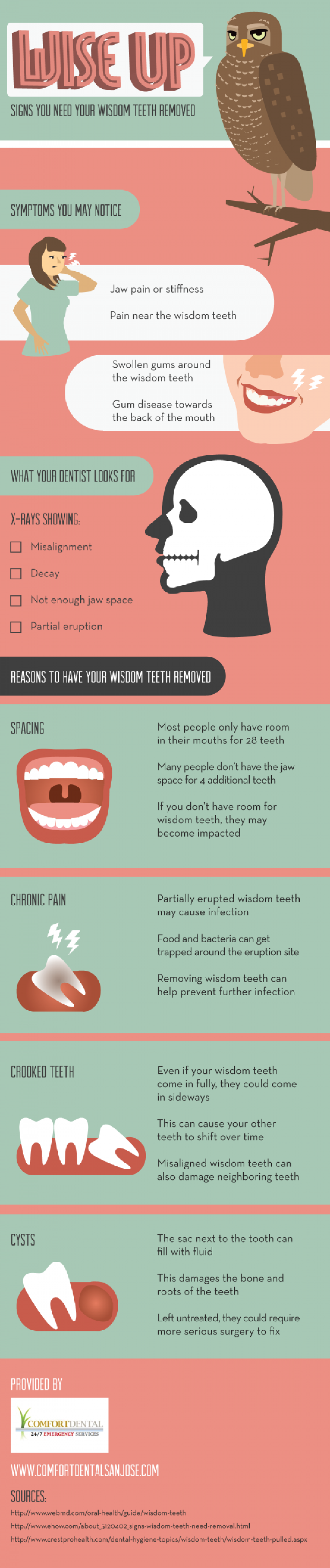 Wise Up: Signs You Need Your Wisdom Teeth Removed Infographic