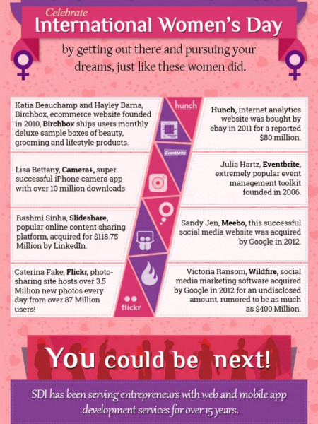 Women Are Business Leaders! Get Inspired by these Successful Female Tech Entrepreneurs! Infographic