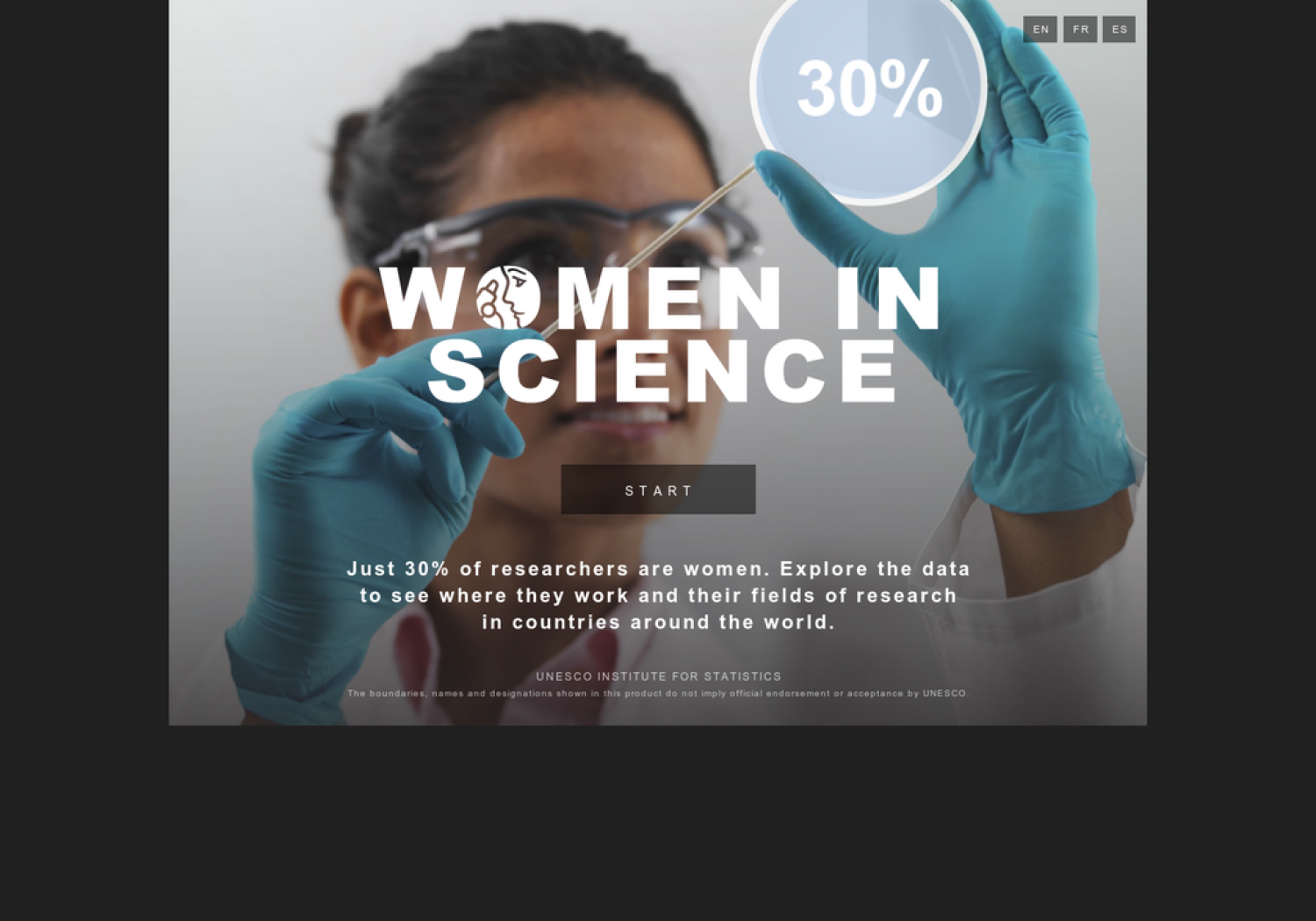 Women in Science Infographic