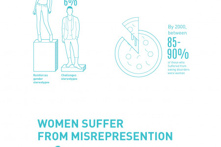 Women Issue Infographic