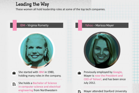 Women Making Their Mark In Tech Infographic