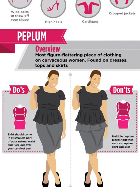 Women's Plus Size Guide to The Latest Summer Treads in Fashion. Infographic