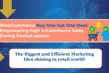WooCommerce Buy One Get One Deal: Empowering high e-Commerce Sales During the Festive season Infographic