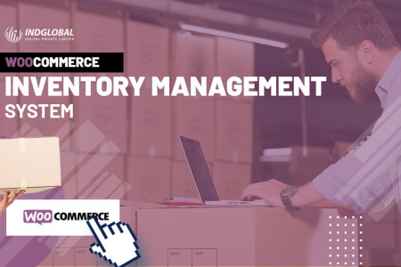Woocommerce Inventory Management System Infographic