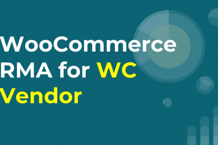 WooCommerce RMA for WC Vendor Infographic