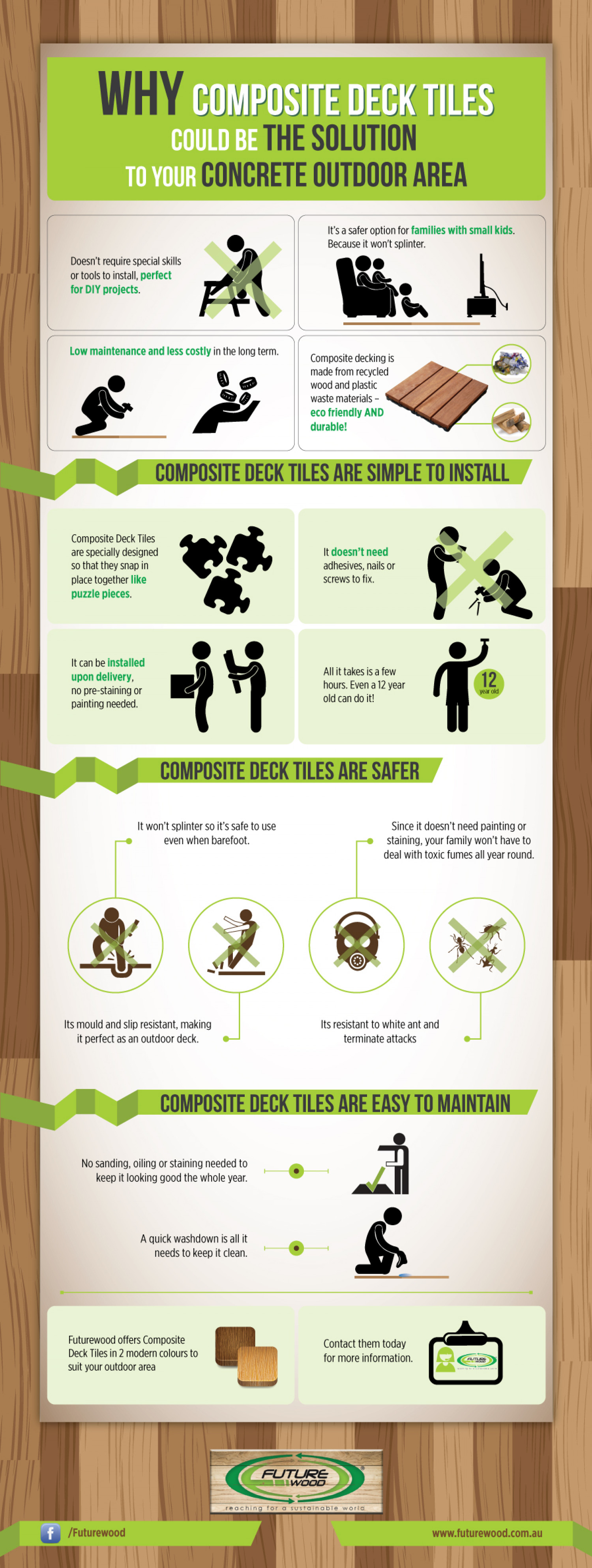 Wood Composite Deck Tiles Infographic