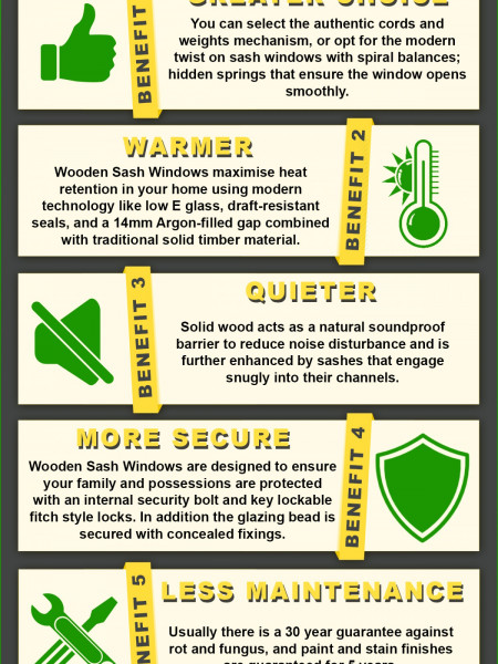 Wood Sash Windows Infographic