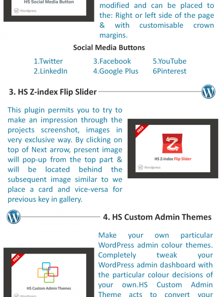 5 WORDPRESS Plugins By Helios Solutions Infographic
