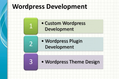 Wordpress development services Infographic