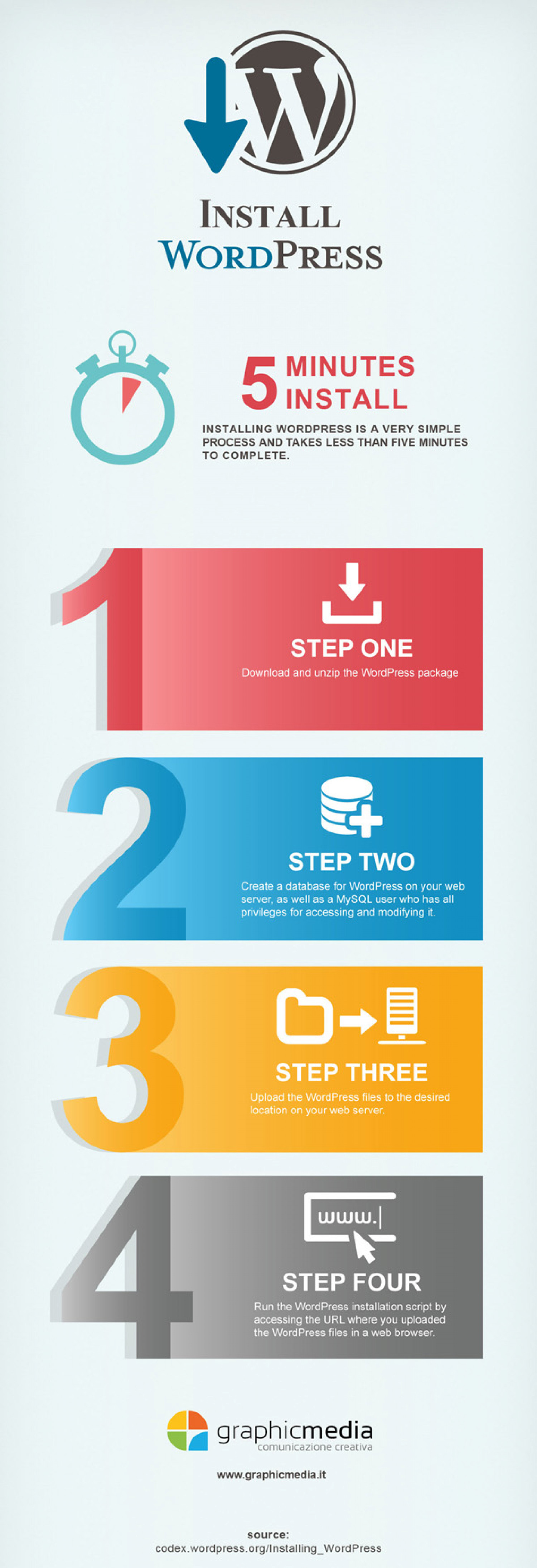 WordPress installation guide  Infographic