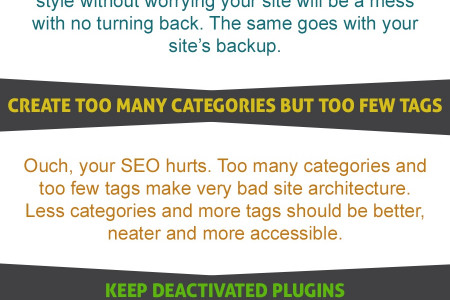 Wordpress Mistakes To Avoid Infographic
