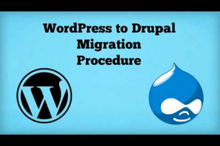 WordPress to Drupal Migration: End-to-End Tutorial  Infographic