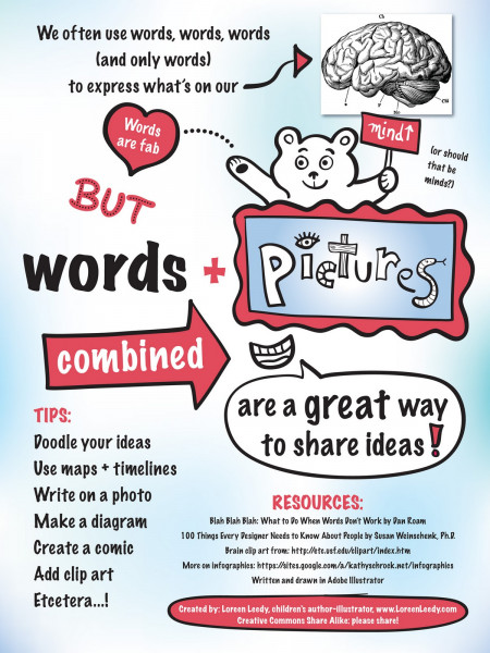 Words + Pictures  Infographic
