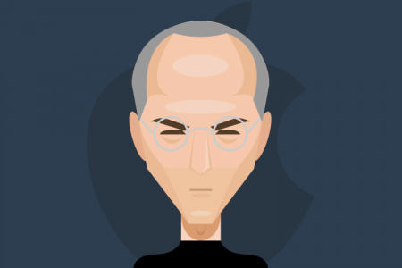 Words of Wisdom from Steve Jobs Infographic