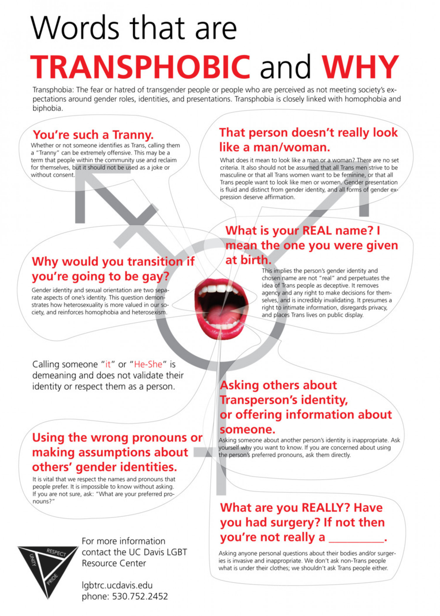 Words that are Transphobic and Why Infographic