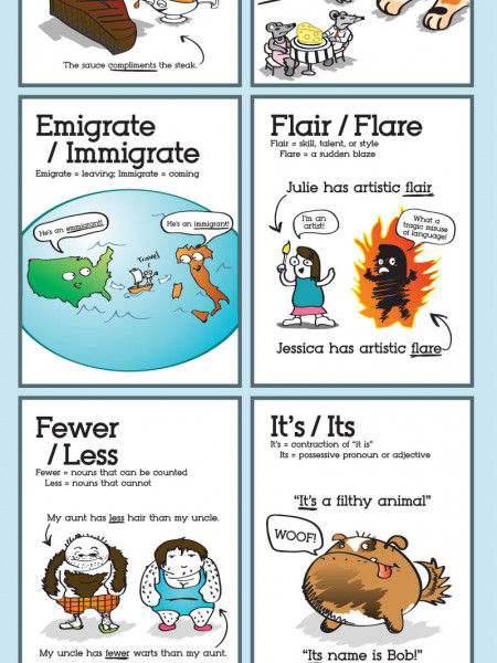 Words You Might Misuse  Infographic