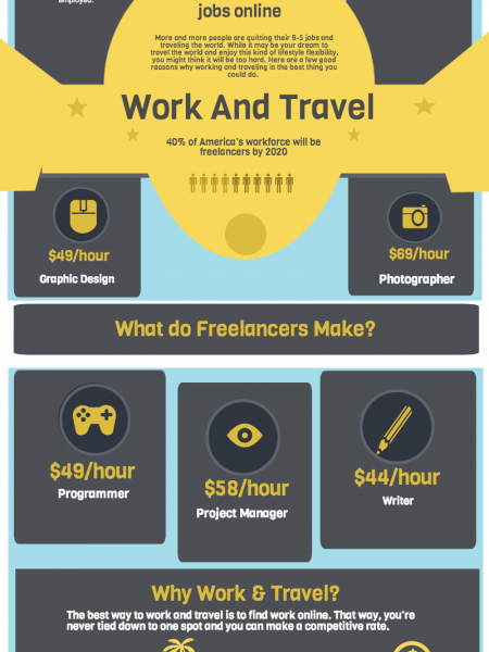 Work and Travel Infographic