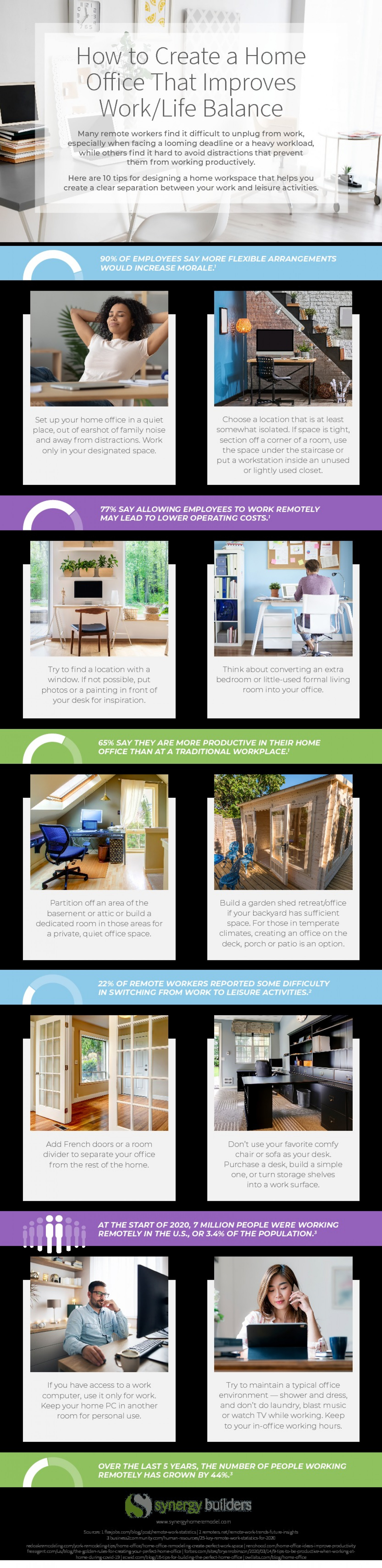 How to Create a Home Office That Improves Work/Life Balance Infographic