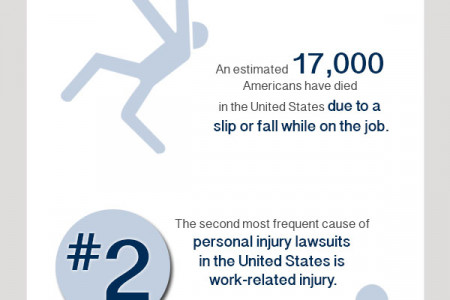 Work Related Injuries Infographic