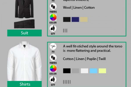 Work Wear for Nerds Infographic