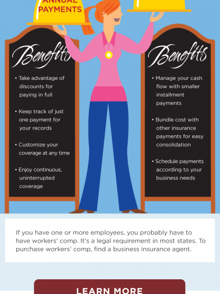 The Hartford - Workers' Comp Payment Infographic Infographic