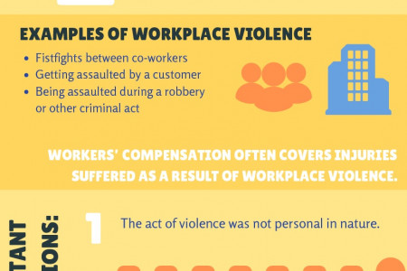 Workers' Compensation after violence Infographic