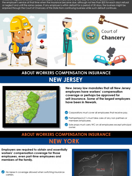 Workers Compensation Insurance Quotes Infographic