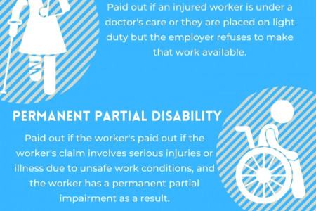 Worker's compensation lawyer Infographic