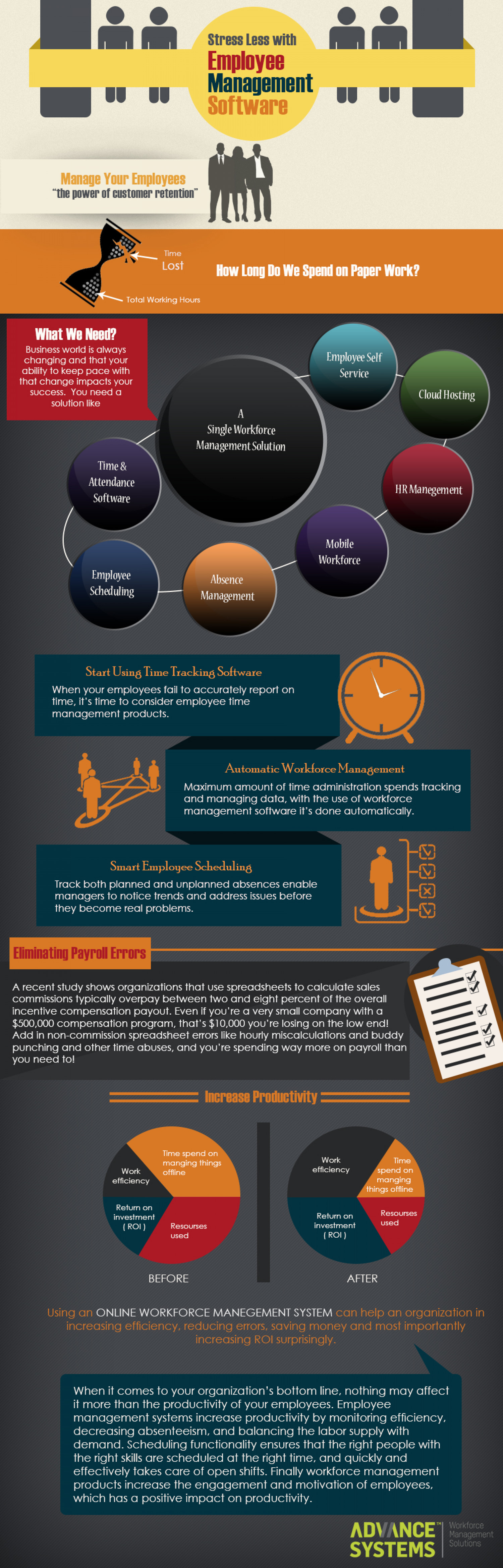 Stress less with employee management software Infographic