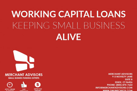 Working Capital Loans Keeping Small Business Alive Infographic