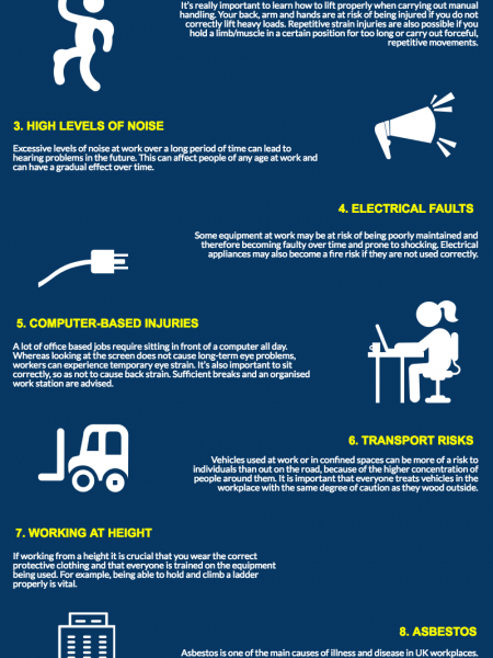 Working for danger money - the UK's 10 most common workplace hazards Infographic