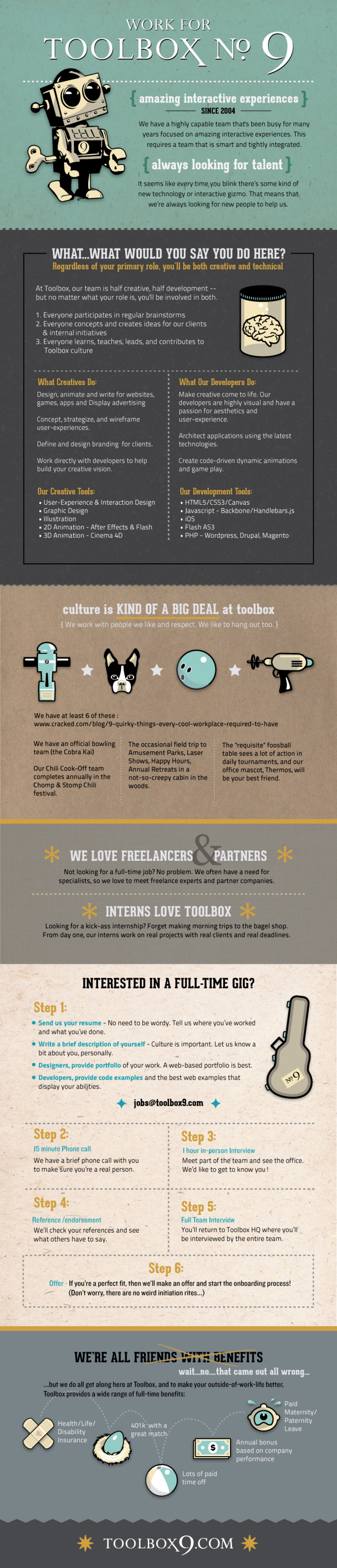 Working for Toolbox No. 9 Infographic