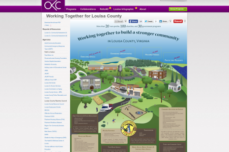 Working Together for Louisa County Infographic