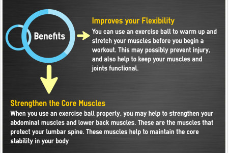 Workout with an Exercise Ball Infographic