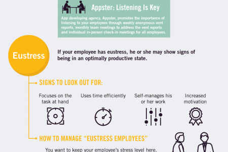Workplace Stress - What A 100 Year Old Experiment Can Teach Us About Workplace Productivity Infographic
