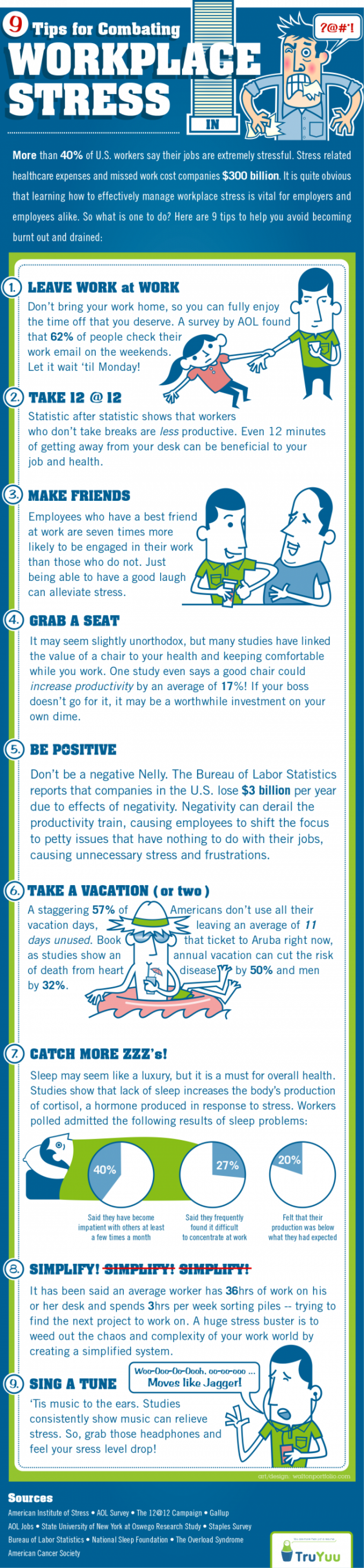 Workplace Stress  Infographic