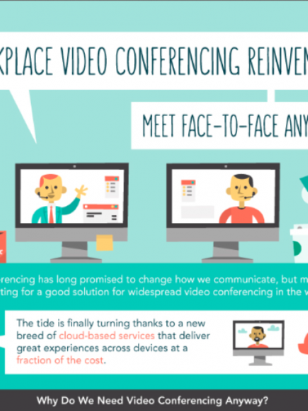 Workplace Video Conferencing Reinvented Infographic