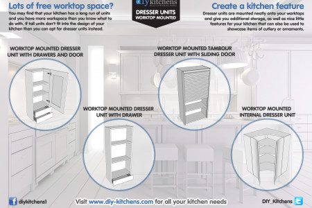 Worktop mounted dresser units Infographic