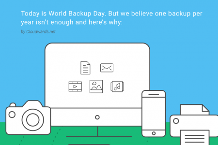 World Backup Day 2015 Infographic